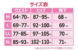 フルレングスサイズ表