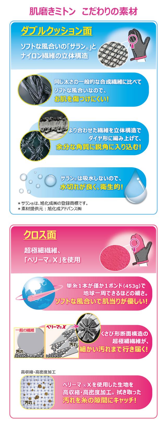 肌磨きミトン 素材